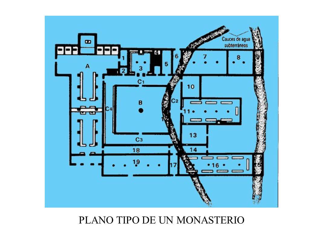 PLANO TIPO DE UN MONASTERIO