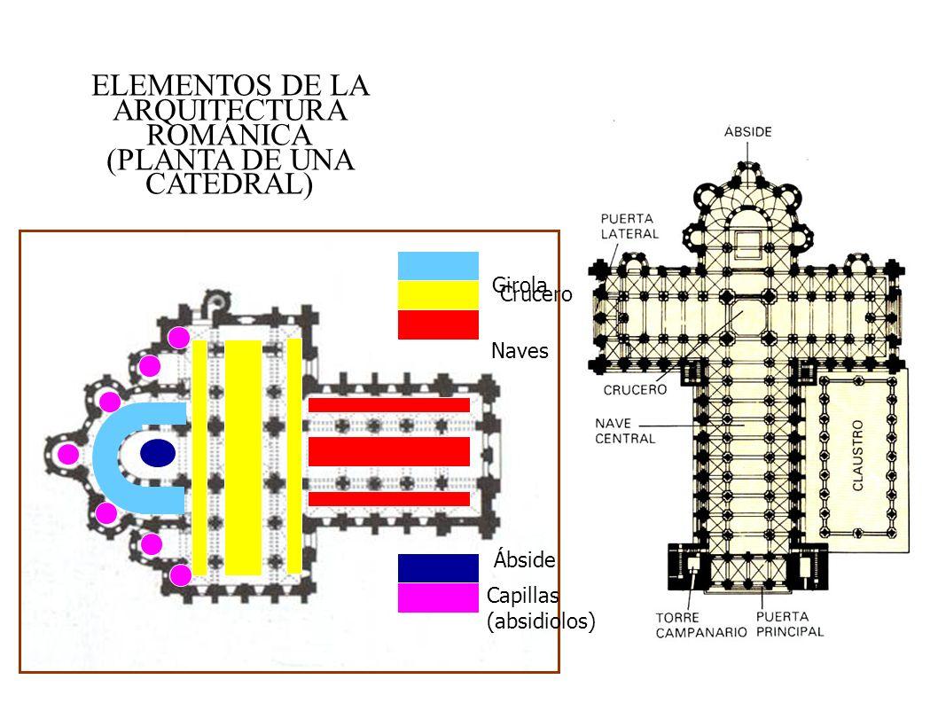 ELEMENTOS DE LA ARQUITECTURA ROMÁNICA (PLANTA DE UNA CATEDRAL)