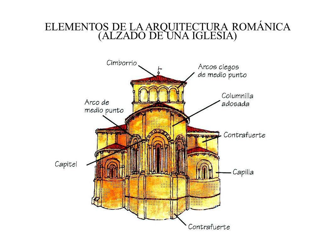 ELEMENTOS DE LA ARQUITECTURA ROMÁNICA (ALZADO DE UNA IGLESIA)