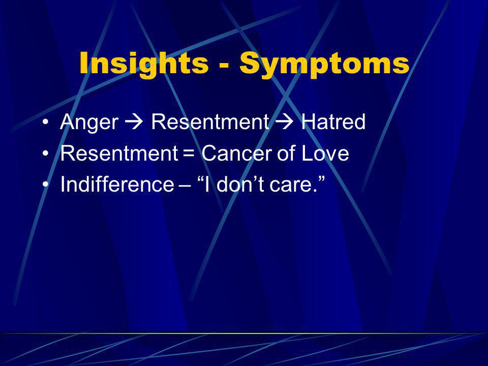 Insights - Symptoms Anger  Resentment  Hatred
