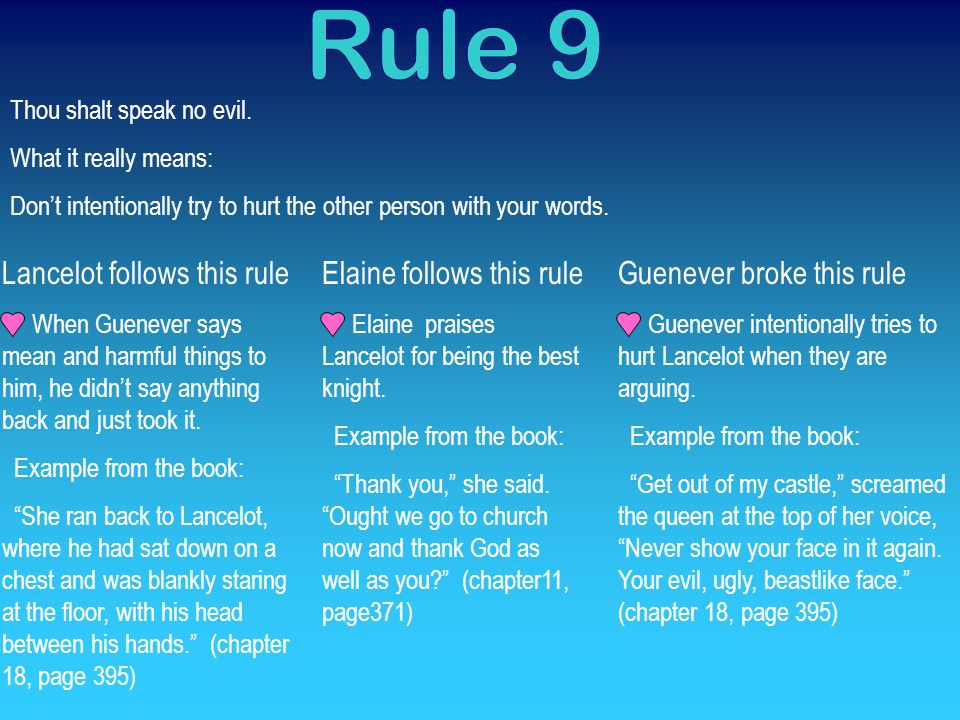 Rule 9 Lancelot follows this rule Elaine follows this rule