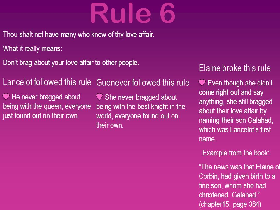 Rule 6 Elaine broke this rule Lancelot followed this rule