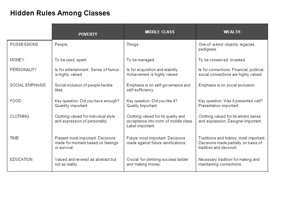 Hidden Rules Among Classes