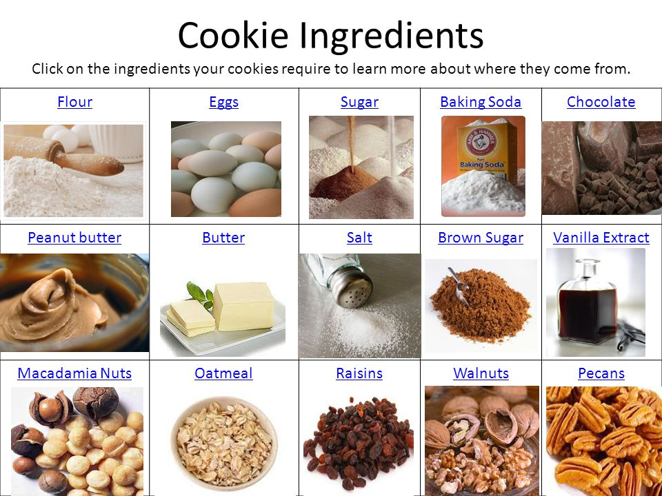 Cookie Ingredients Click on the ingredients your cookies require to learn more about where they come from.
