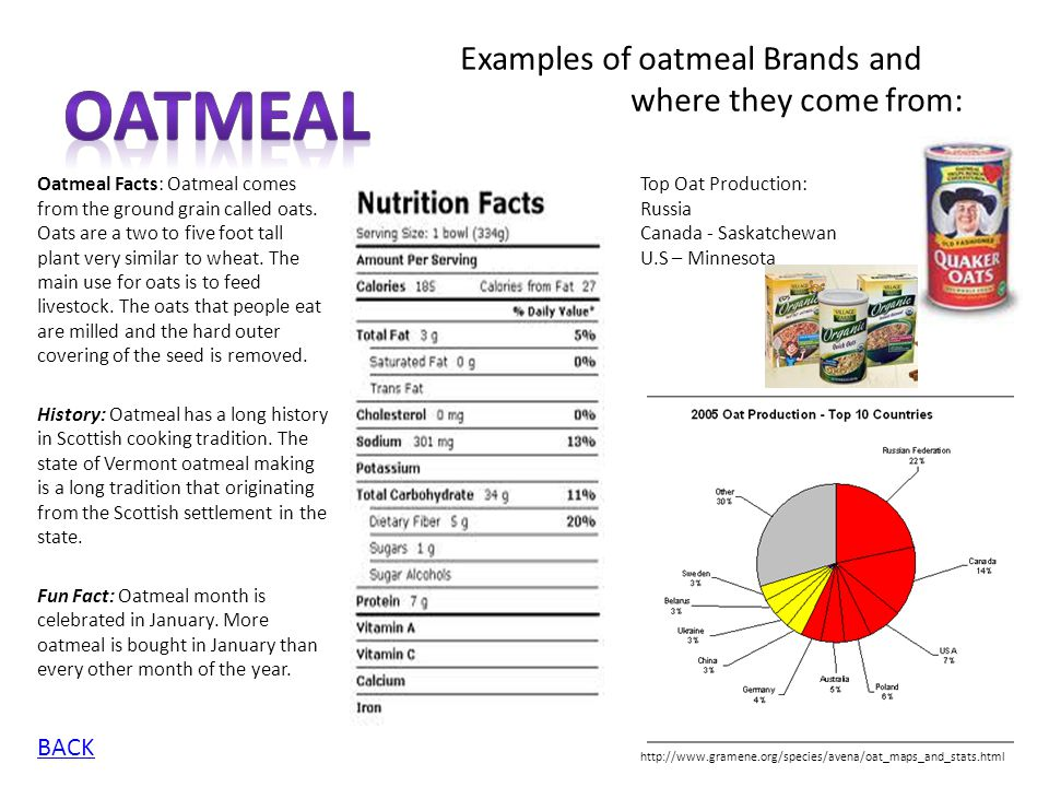 Oatmeal Examples of oatmeal Brands and where they come from: BACK