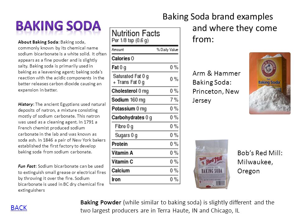 Baking Soda Baking Soda brand examples and where they come from: