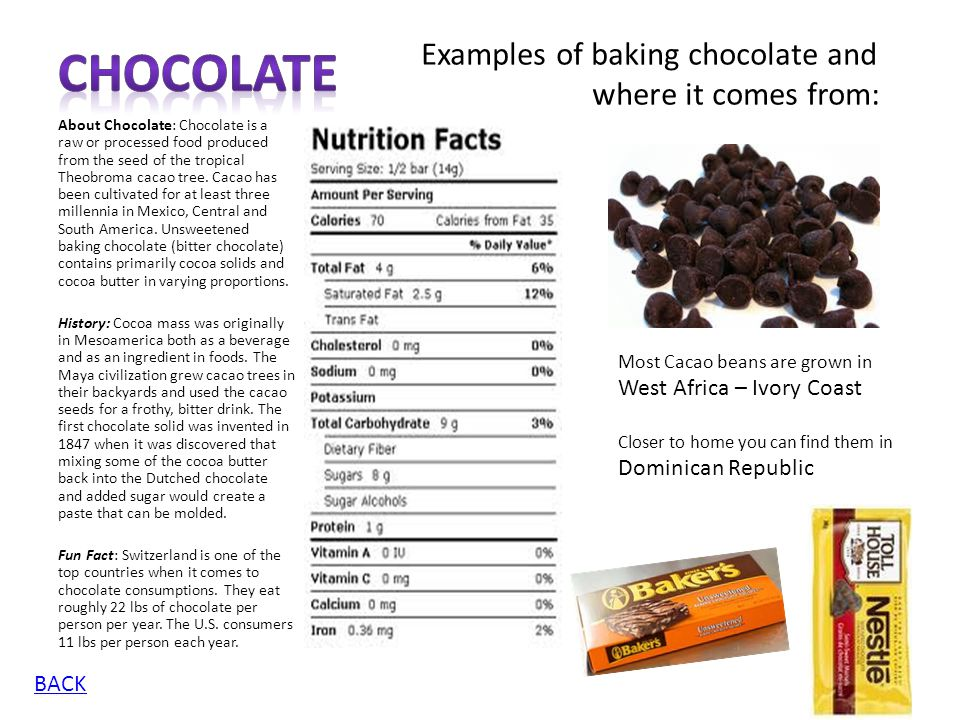 Chocolate Examples of baking chocolate and where it comes from: