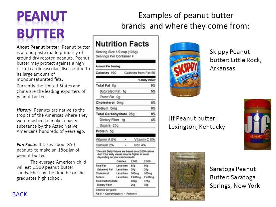Peanut Butter Examples of peanut butter brands and where they come from:
