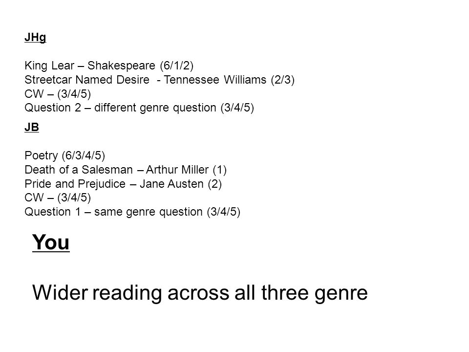 Wider reading across all three genre