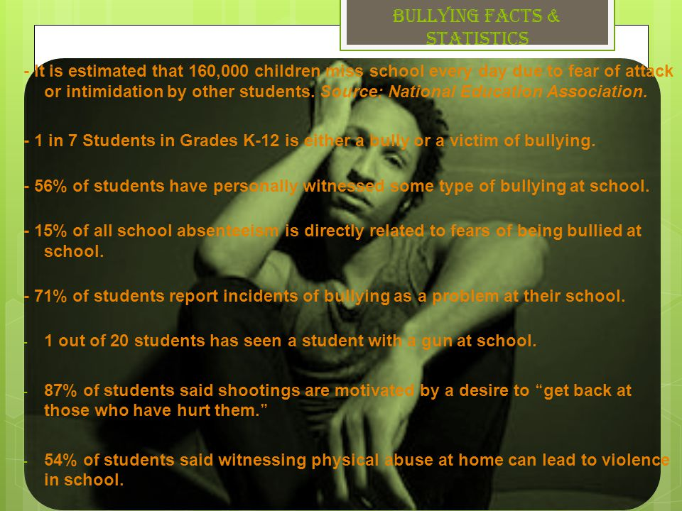 BULLYING FACTS & STATISTICS