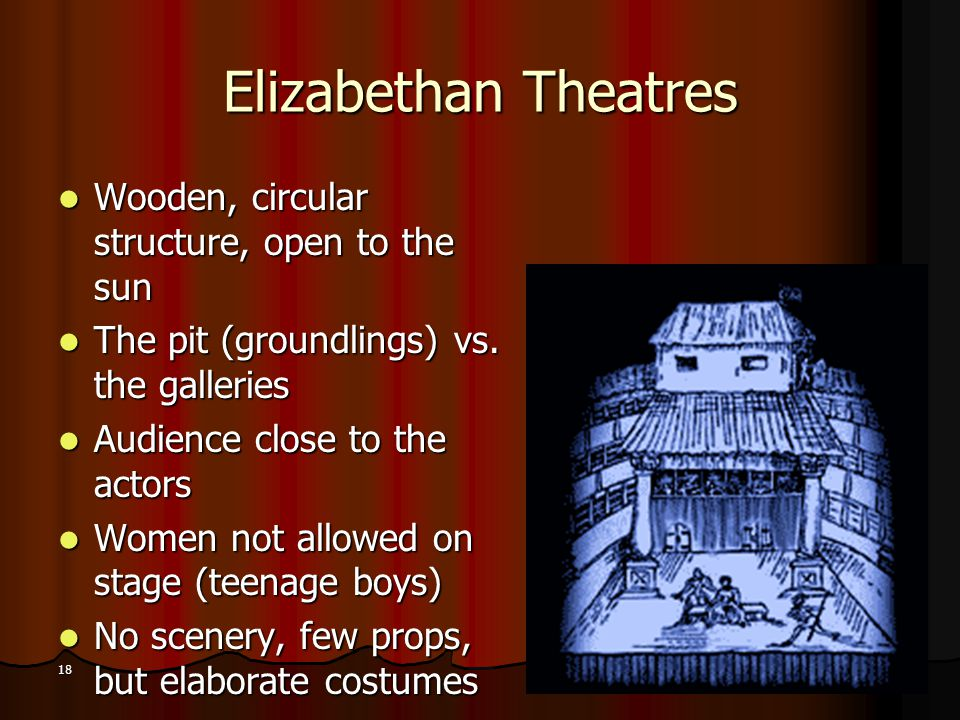 Elizabethan Theatres Wooden, circular structure, open to the sun