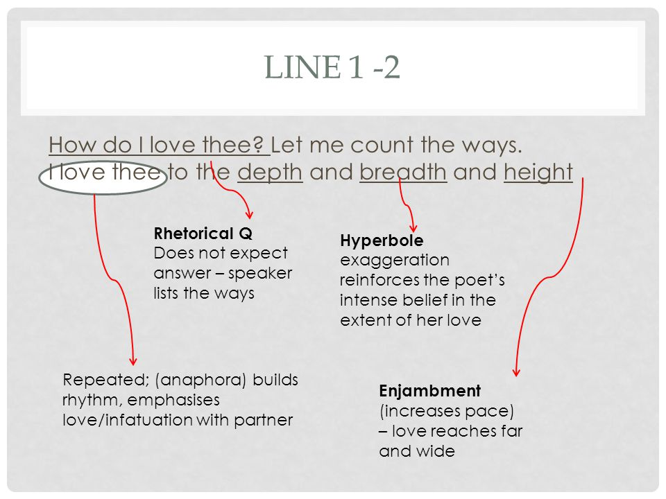 LINE 1 -2 How do I love thee Let me count the ways. I love thee to the depth and breadth and height.