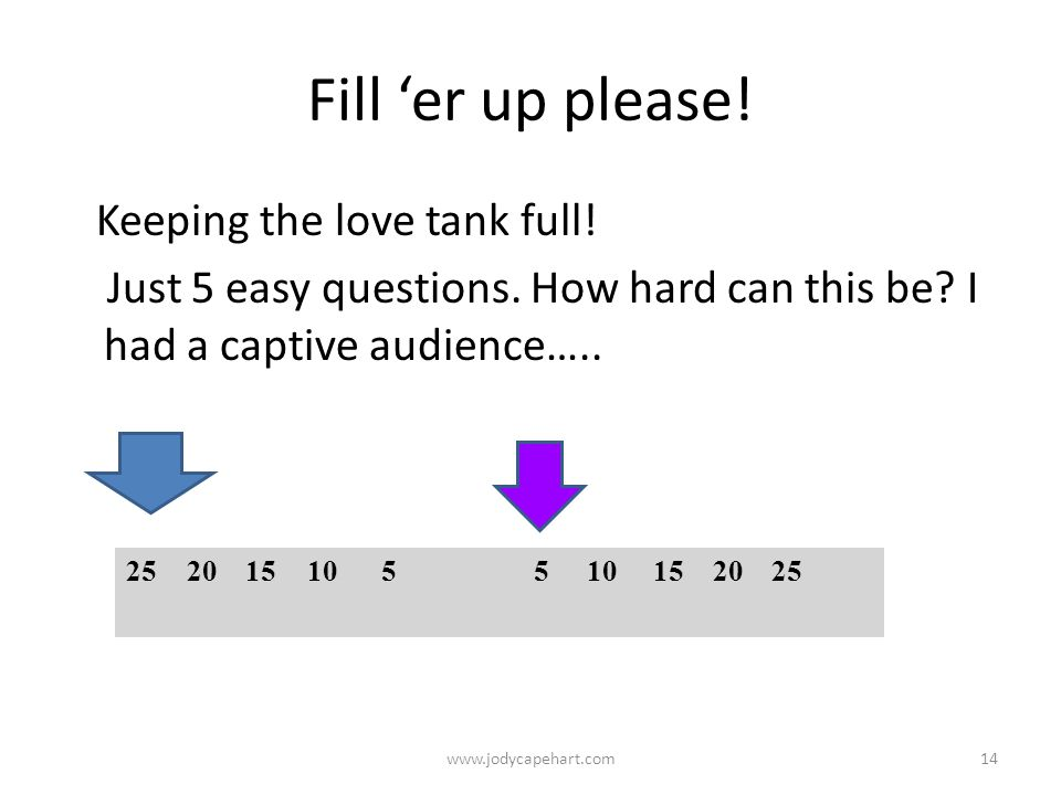 Fill 'er up please! Keeping the love tank full! Just 5 easy questions. How hard can this be I had a captive audience…..