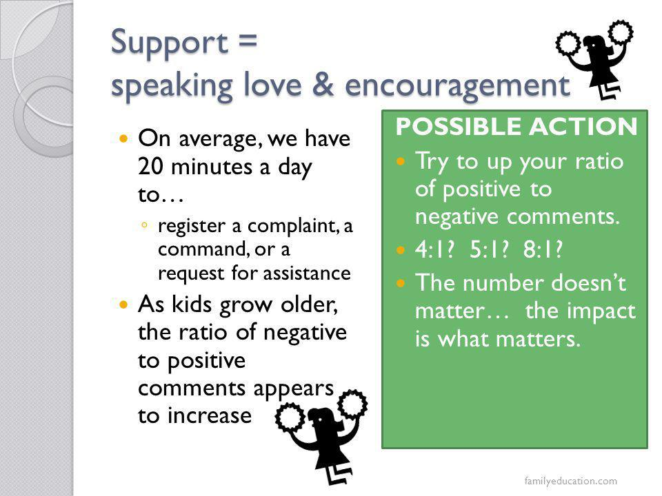 Support = speaking love & encouragement