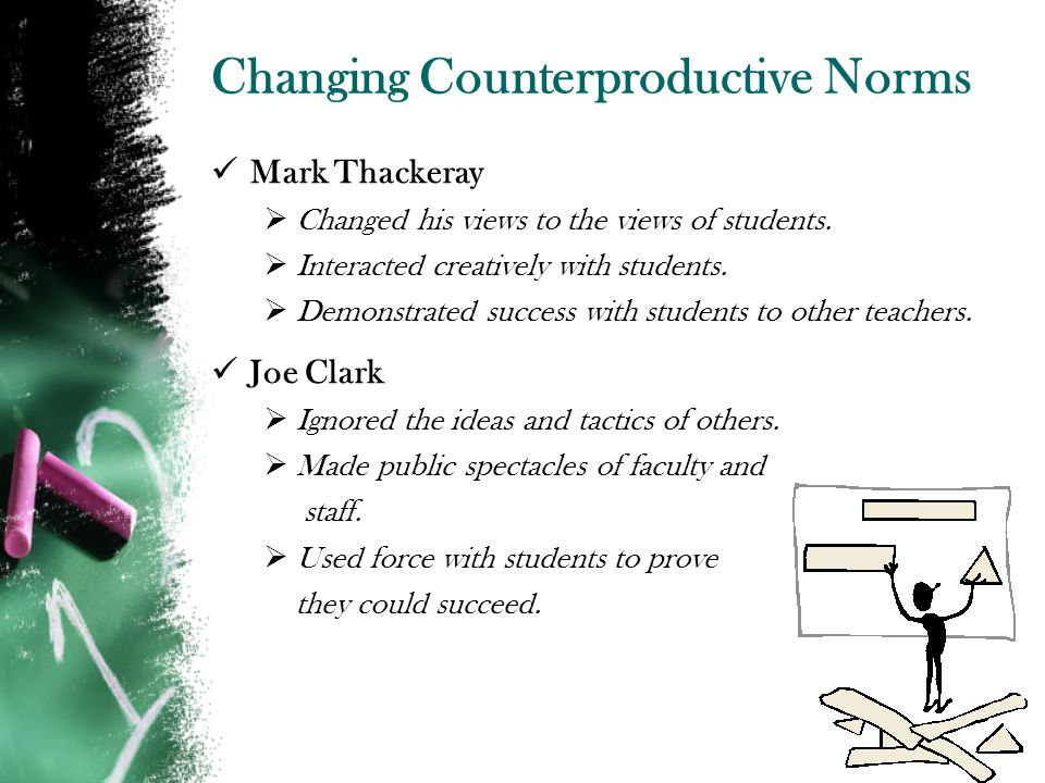 Changing Counterproductive Norms