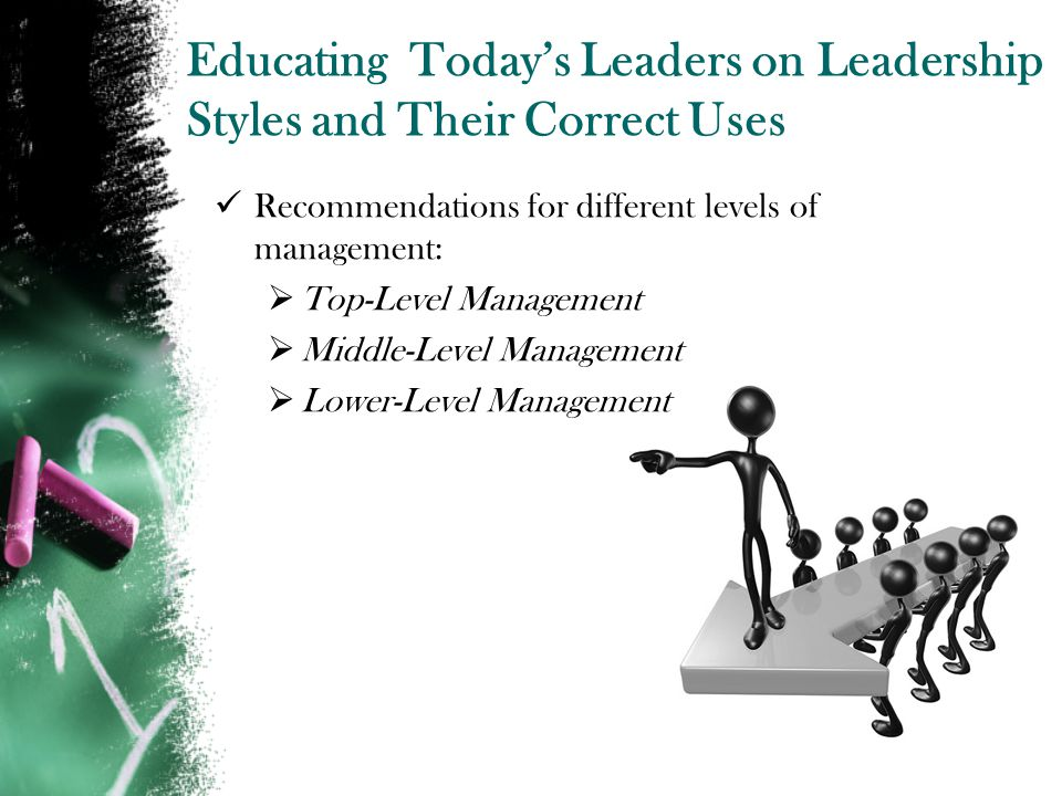 Educating Today's Leaders on Leadership Styles and Their Correct Uses