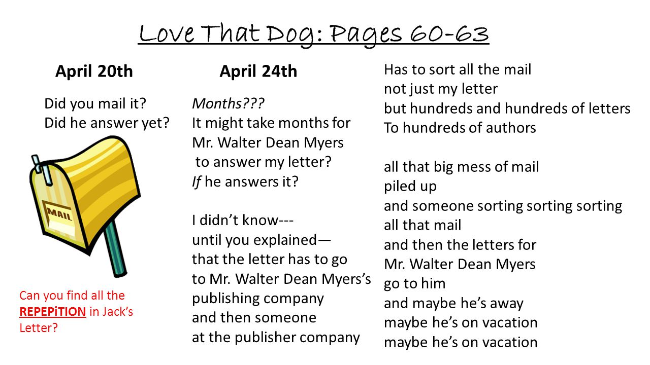 Love That Dog: Pages 60-63 April 20th April 24th