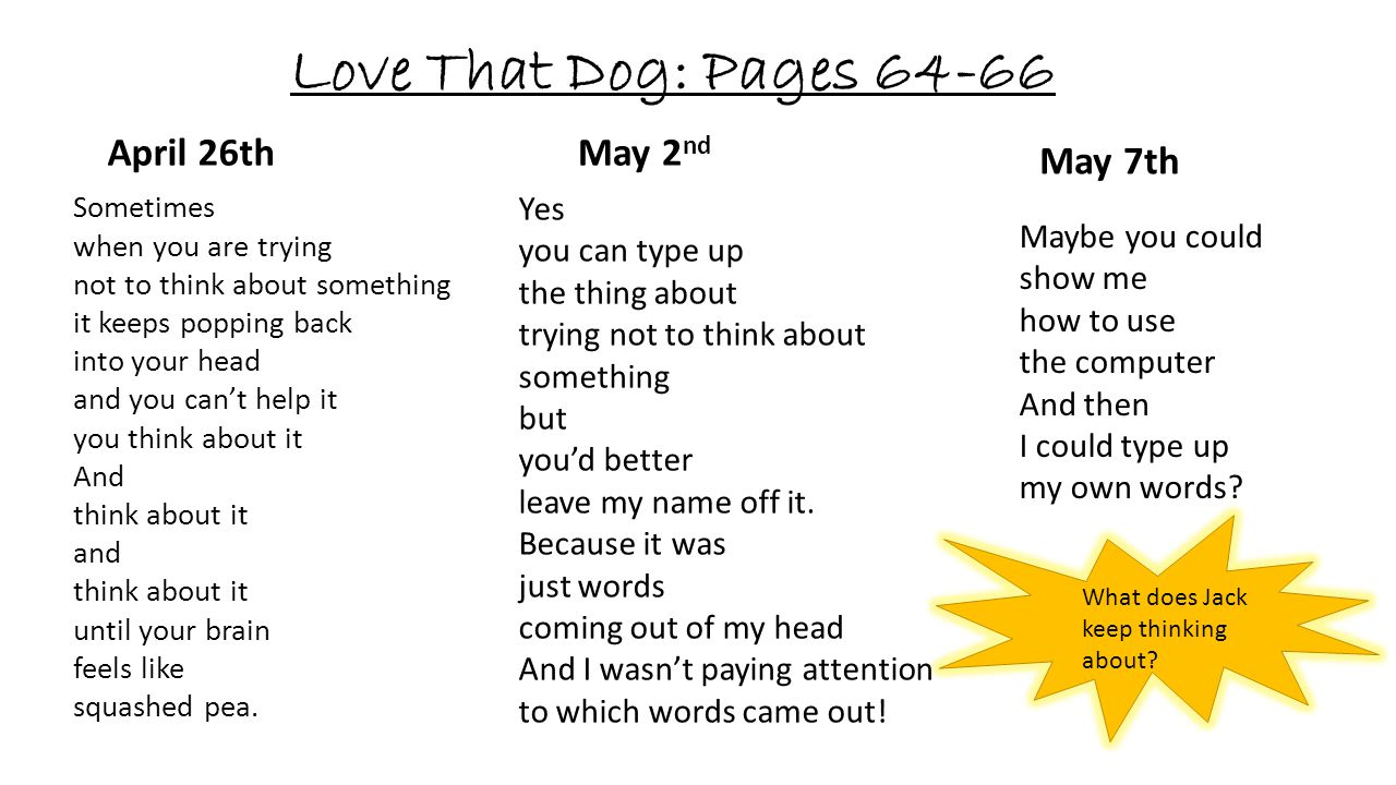 Love That Dog: Pages 64-66 April 26th May 2nd May 7th