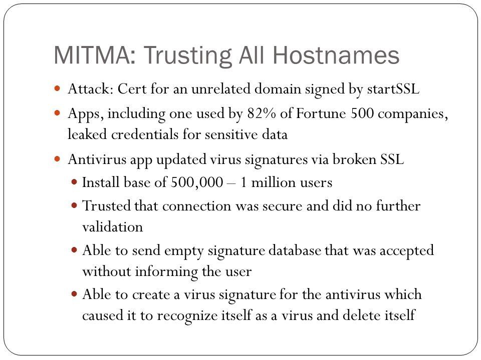 MITMA: Trusting All Hostnames