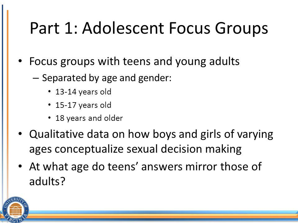 Part 1: Adolescent Focus Groups