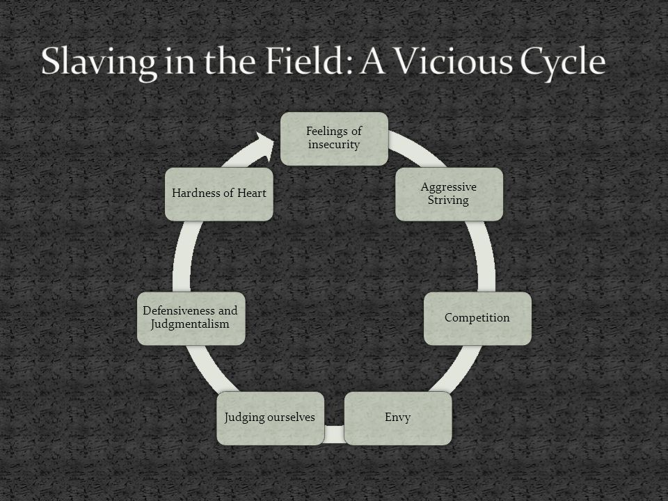 Slaving in the Field: A Vicious Cycle