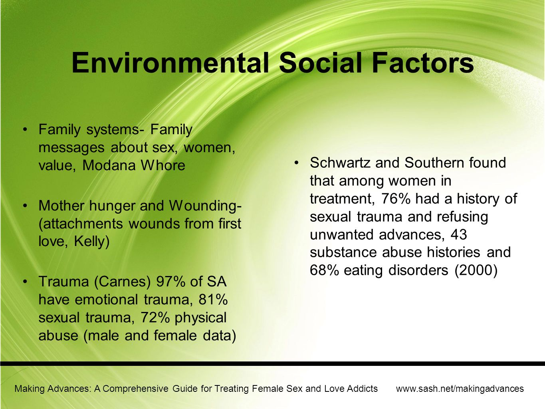 Environmental Social Factors