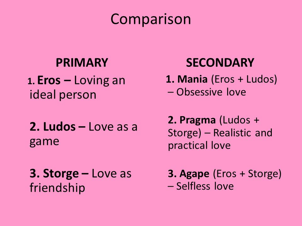 Comparison PRIMARY SECONDARY 2. Ludos – Love as a game