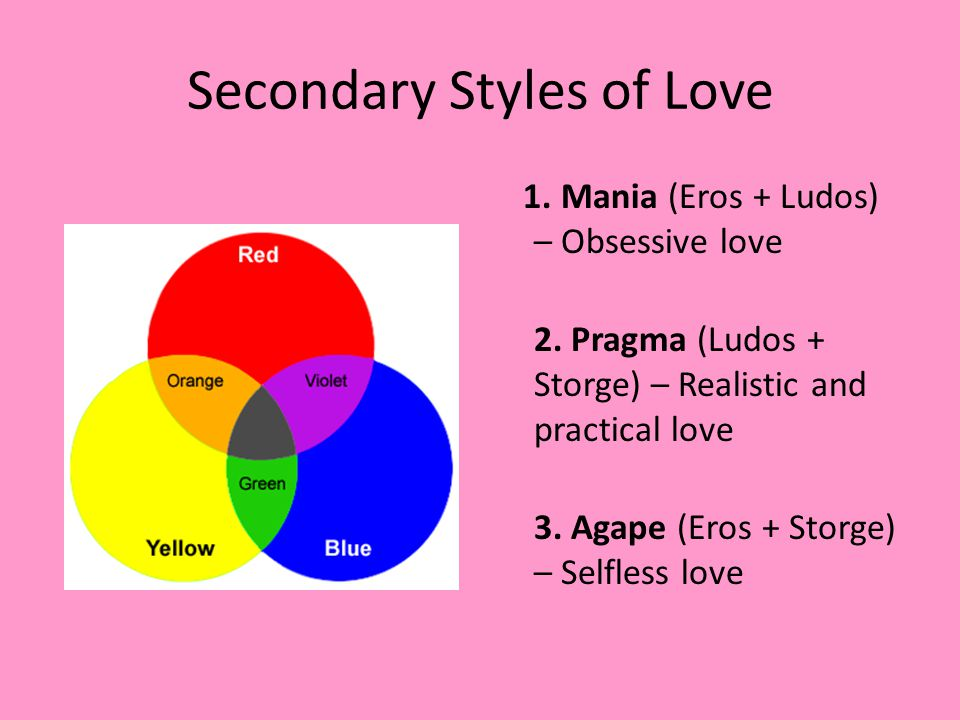 Secondary Styles of Love
