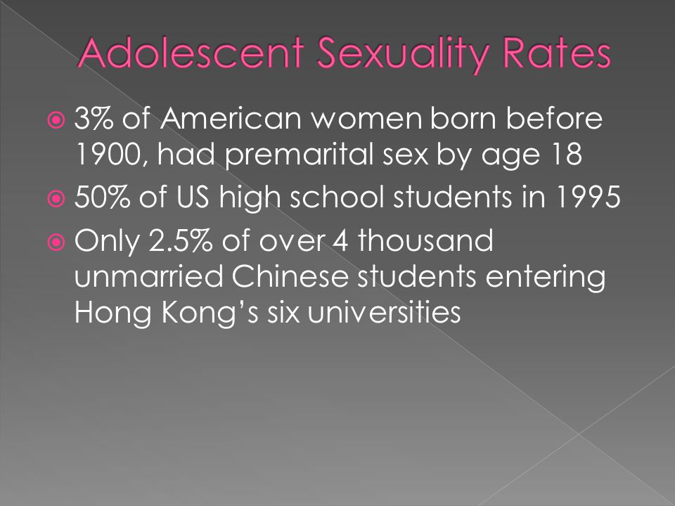 Adolescent Sexuality Rates