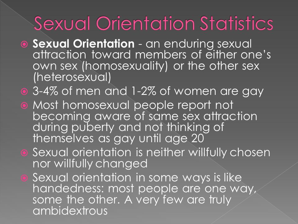 Sexual Orientation Statistics