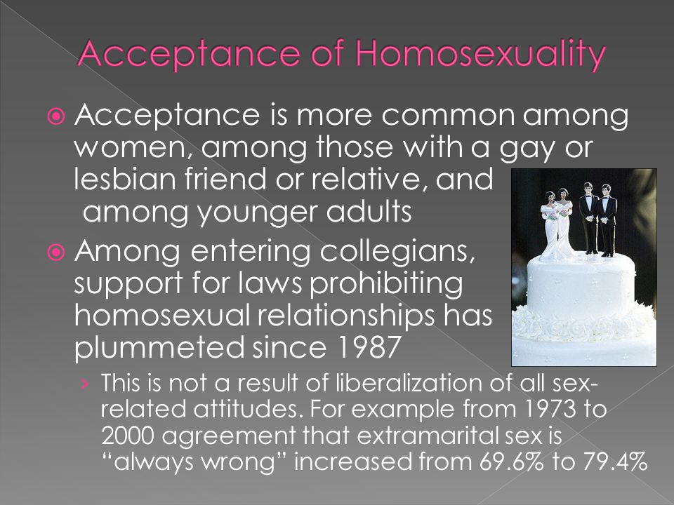 Acceptance of Homosexuality