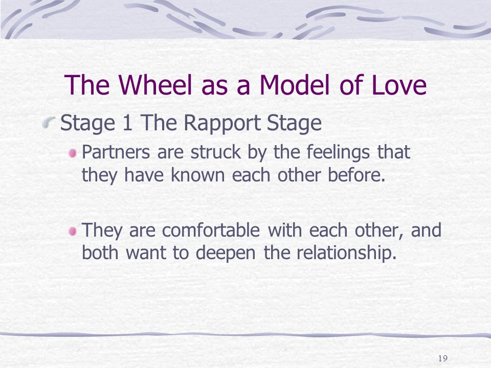 The Wheel as a Model of Love