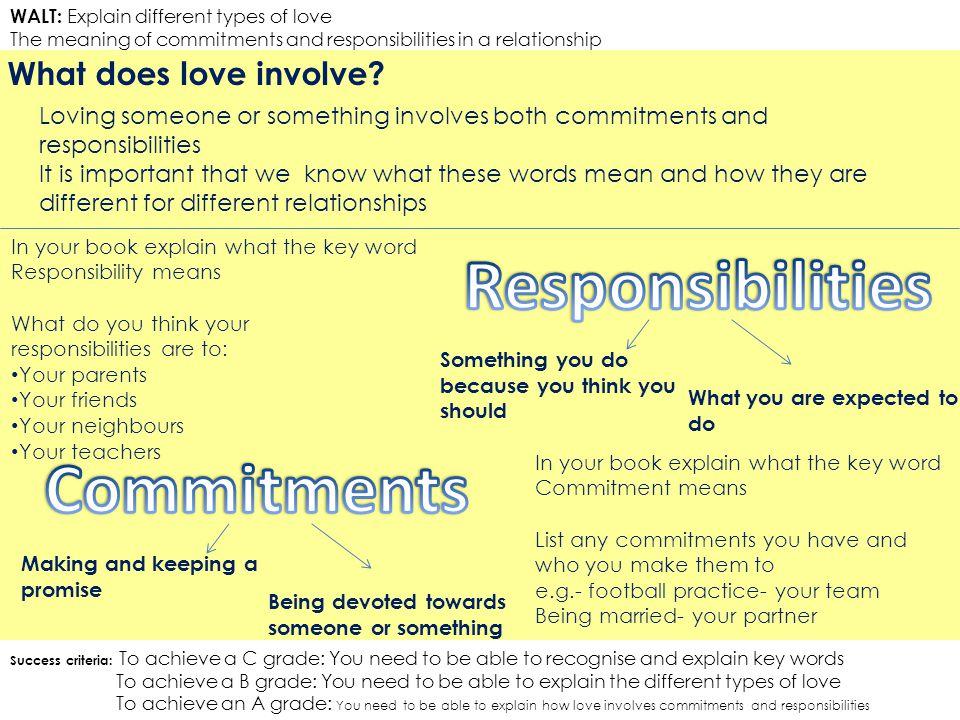 Responsibilities Commitments