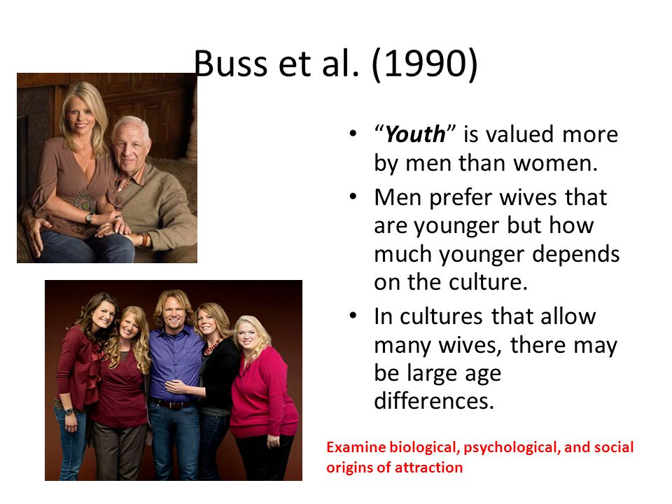 Buss et al. (1990) Youth is valued more by men than women.