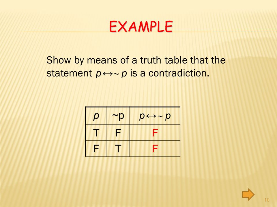 Example Show by means of a truth table that the statement p ↔ ~ p is a contradiction. p. ~p. p ↔ ~ p.