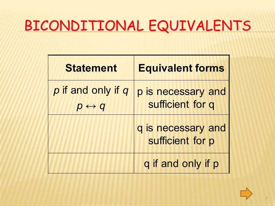 Biconditional Equivalents