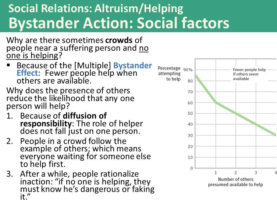 Bystander Action: Social factors