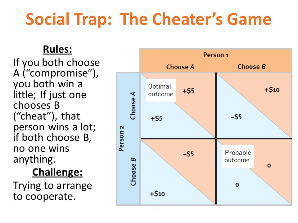 Social Trap: The Cheater's Game