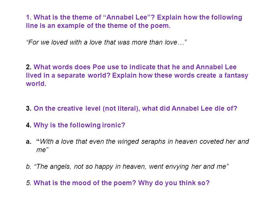 1. What is the theme of Annabel Lee