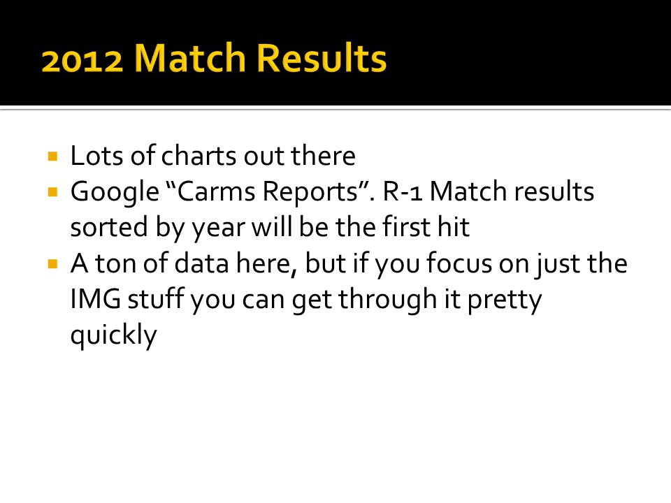 2012 Match Results Lots of charts out there