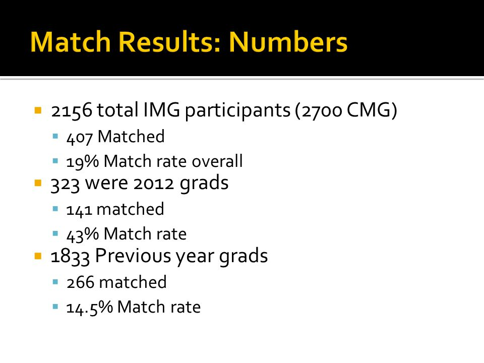 Match Results: Numbers