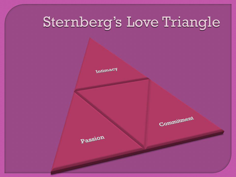 Sternberg's Love Triangle