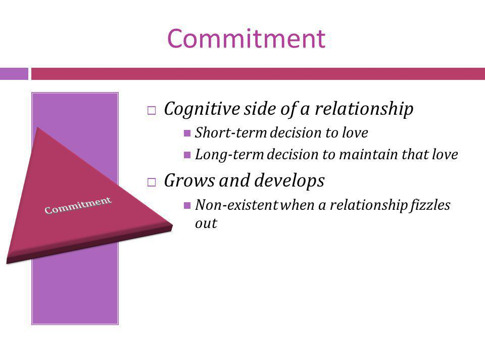 Commitment Cognitive side of a relationship Grows and develops