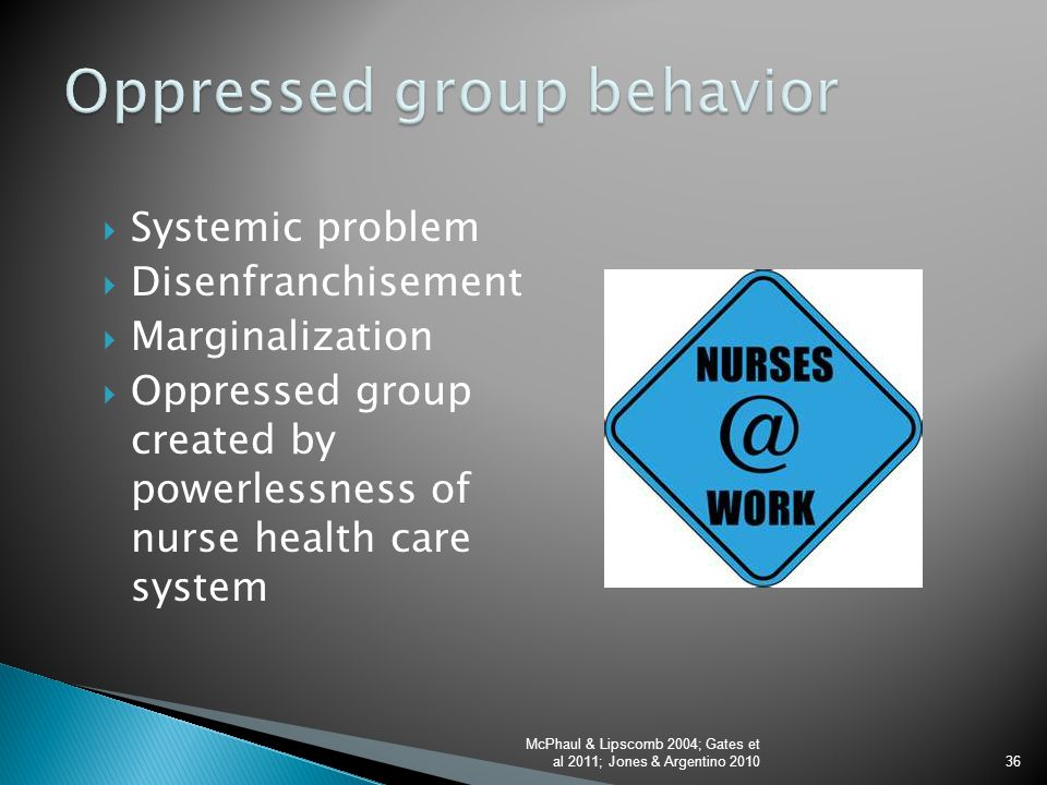 Oppressed group behavior