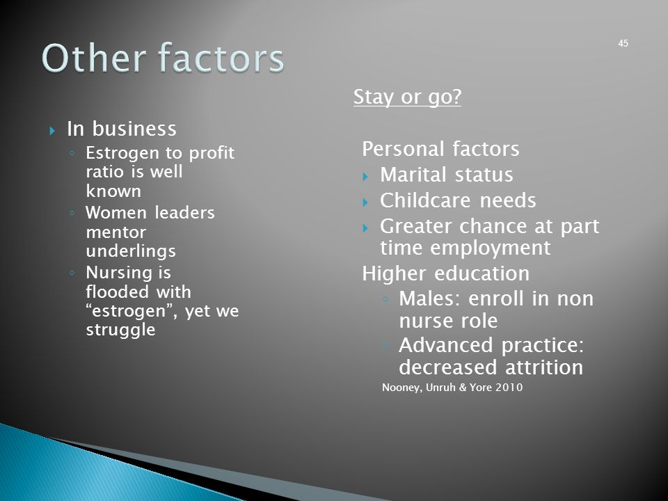 Other factors Stay or go Personal factors In business Marital status