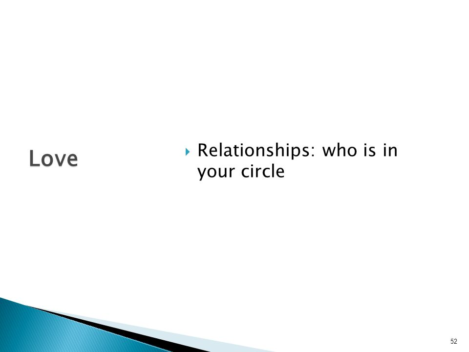 Relationships: who is in your circle