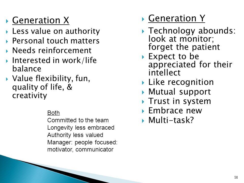 Generation Y Generation X