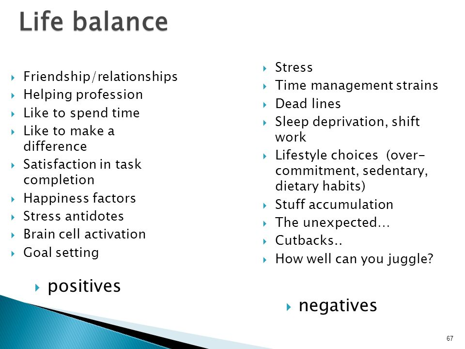 Life balance positives negatives Stress Time management strains