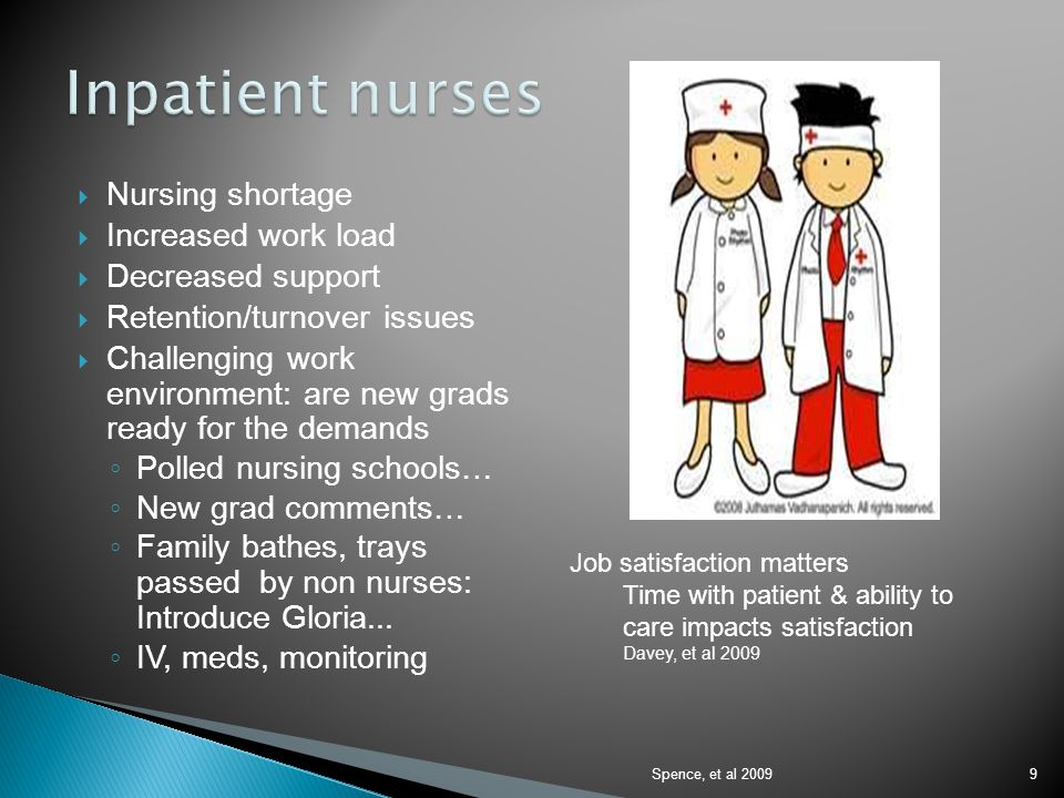 Inpatient nurses Nursing shortage Increased work load