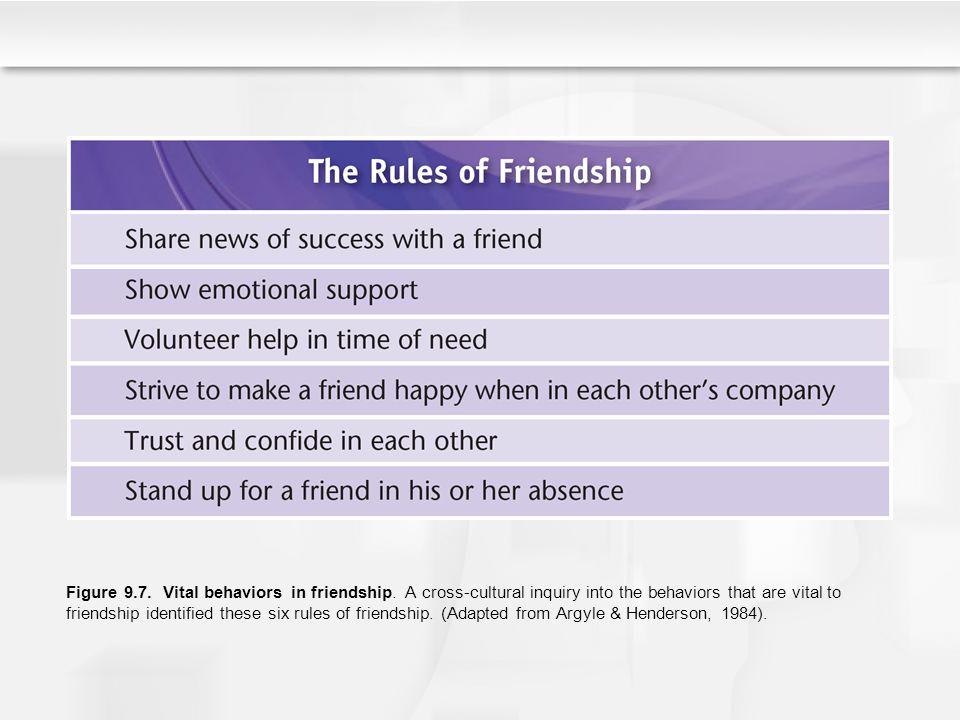 Figure 9. 7. Vital behaviors in friendship